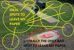 badspot to leave paper