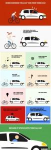 bike yelling