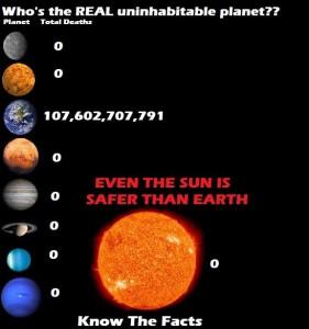 dangerous planet