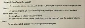effort grades
