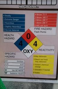 hazard explanation