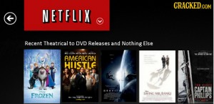 netflix theatrical to dvd