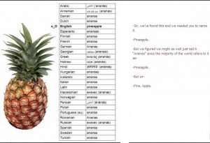 pineapple name