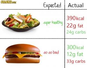 salad v burger