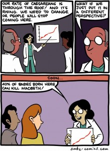 smbc csection perspective