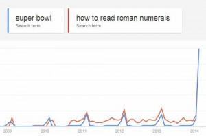 superbowl v romannumerals